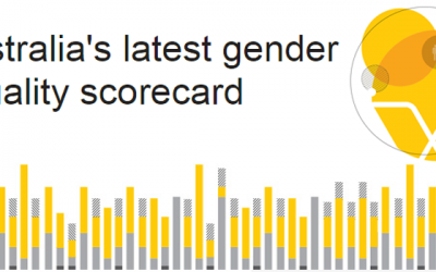 Australia's latest gender equality scorecard released