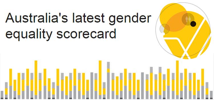 Australia's latest gender equality scorecard released